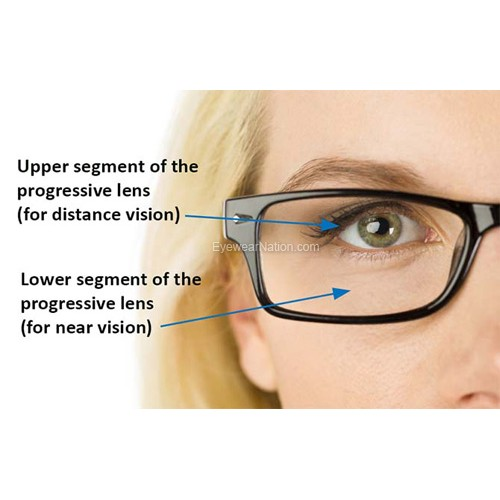 ecd69b25f2 High-Index 1.67 Progressive Lenses (No Line Bifocals)